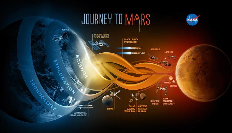 NASAの訓練に学ぶ効果的なフィードバックと信頼構築